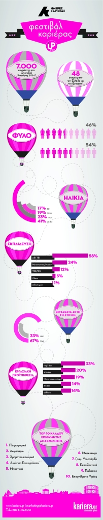 careerdaysGR_2014_Infographic